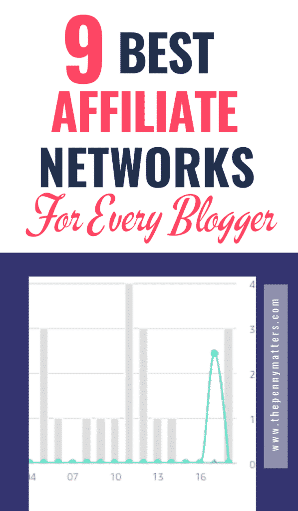 Best Affiliate Marketplaces for Every Blogger